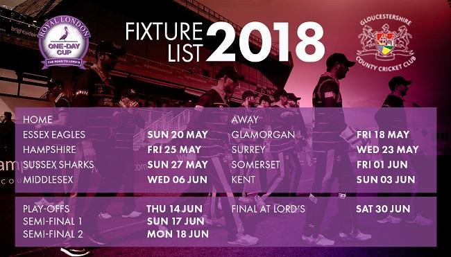 Gloucestershire RLODC Fixtures - Website